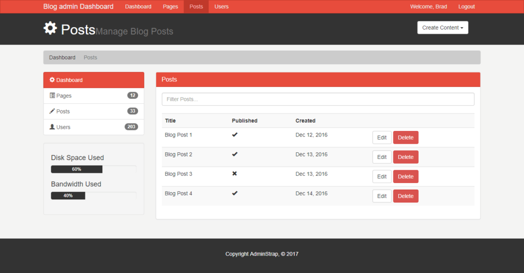 bootstrap admin dashboard_post