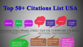 Top-50+Citations List USA