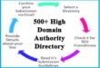 500+ High Domain Authority Directory Submission